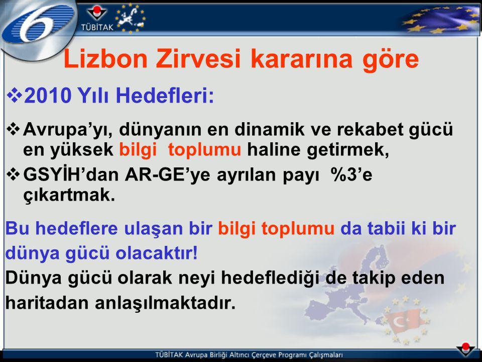 Çünkü: 7 öncelikli alana ayrılan bütçe: 11285 M€ Hedef olarak bu bütçenin en az % 15'i, yani 1700 M€ KOBİ'ler tarafından kullanılacak.