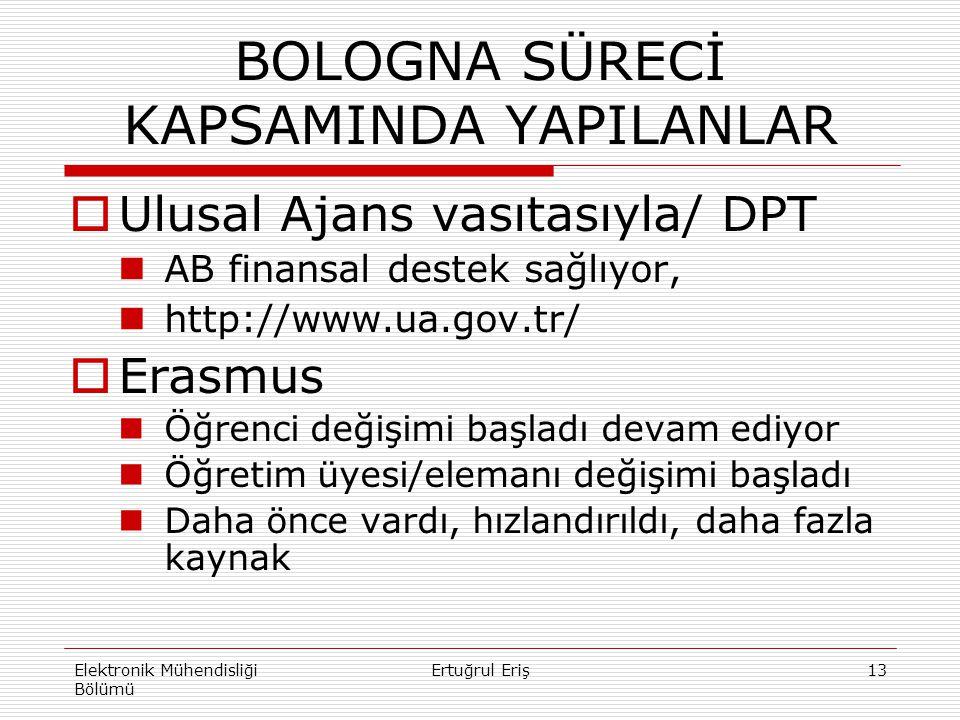 13 BOLOGNA SÜRECİ KAPSAMINDA YAPILANLAR  Ulusal Ajans vasıtasıyla/ DPT AB finansal destek sağlıyor, http://www.ua.gov.tr/  Erasmus Öğrenci değişimi