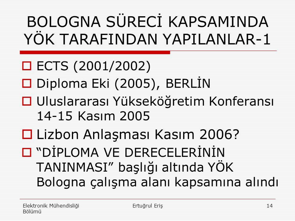 14 BOLOGNA SÜRECİ KAPSAMINDA YÖK TARAFINDAN YAPILANLAR-1  ECTS (2001/2002)  Diploma Eki (2005), BERLİN  Uluslararası Yükseköğretim Konferansı 14-15