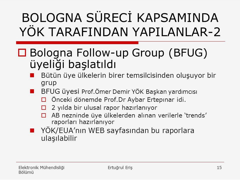  Bologna Follow-up Group (BFUG) üyeliği başlatıldı Bütün üye ülkelerin birer temsilcisinden oluşuyor bir grup BFUG üyesi Prof.Ömer Demir YÖK Başkan y