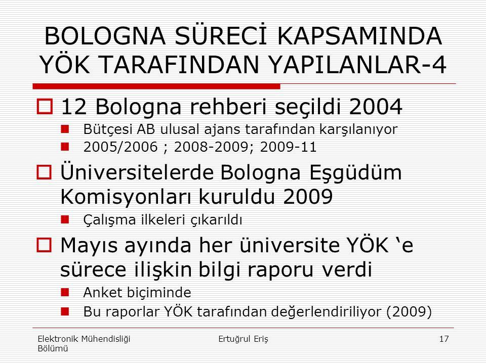 BOLOGNA SÜRECİ KAPSAMINDA YÖK TARAFINDAN YAPILANLAR-4  12 Bologna rehberi seçildi 2004 Bütçesi AB ulusal ajans tarafından karşılanıyor 2005/2006 ; 20