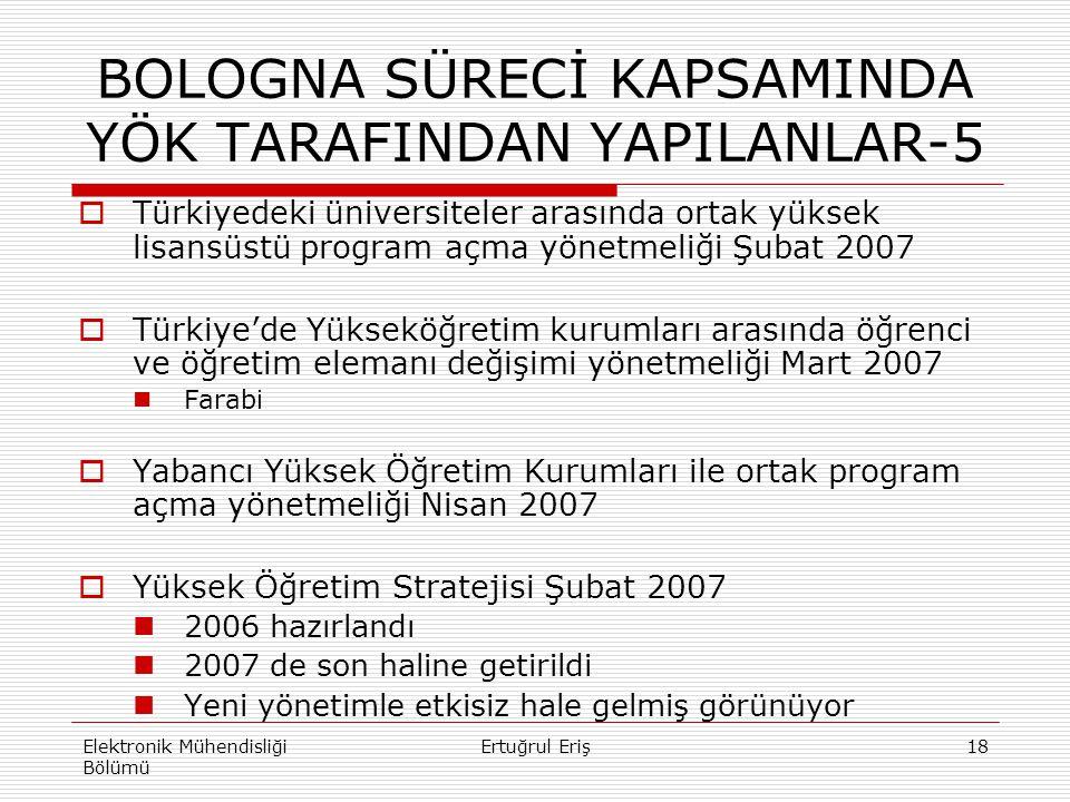 18 BOLOGNA SÜRECİ KAPSAMINDA YÖK TARAFINDAN YAPILANLAR-5  Türkiyedeki üniversiteler arasında ortak yüksek lisansüstü program açma yönetmeliği Şubat 2