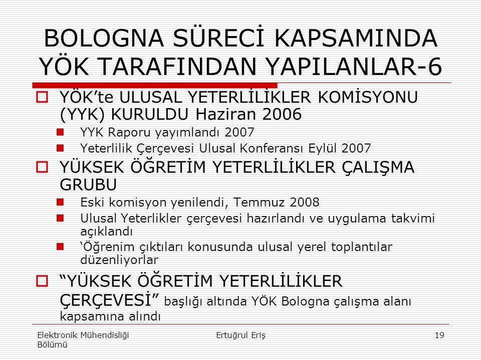 BOLOGNA SÜRECİ KAPSAMINDA YÖK TARAFINDAN YAPILANLAR-6  YÖK'te ULUSAL YETERLİLİKLER KOMİSYONU (YYK) KURULDU Haziran 2006 YYK Raporu yayımlandı 2007 Ye