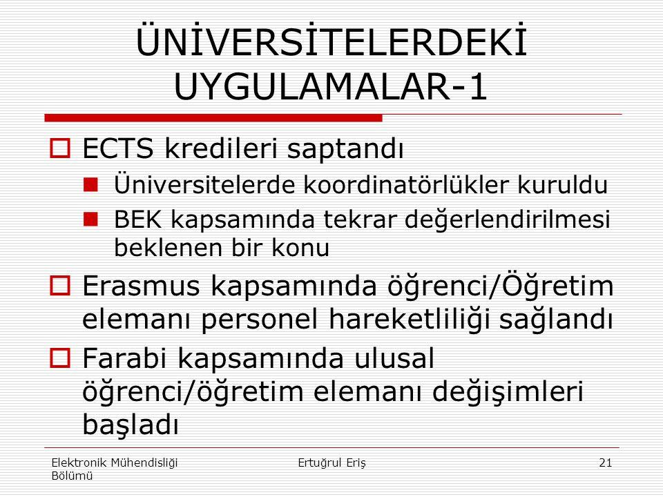 ÜNİVERSİTELERDEKİ UYGULAMALAR-1  ECTS kredileri saptandı Üniversitelerde koordinatörlükler kuruldu BEK kapsamında tekrar değerlendirilmesi beklenen b