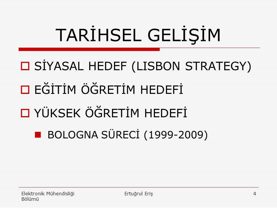 4 TARİHSEL GELİŞİM  SİYASAL HEDEF (LISBON STRATEGY)  EĞİTİM ÖĞRETİM HEDEFİ  YÜKSEK ÖĞRETİM HEDEFİ BOLOGNA SÜRECİ (1999-2009) Elektronik Mühendisliğ