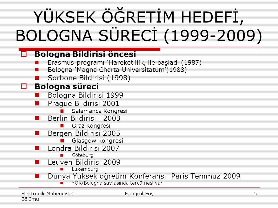 6 BOLOGNA 'MAGNA CHARTA UNIVERSITATUM' 1988  Üniversiteler Anayasası 2 sayfalık bir metin, 388 Avrupa üniversite rektörü tarafından onaylanmış  Üç temel görüş Geleceği, kültürel, bilimsel ve teknolojik gelişmeler belirleyecek; Üniversiteler kültür, bilgi ve araştırmanın merkezleri Sürekli eğitimle, topluma hizmet üniversitelerin işlevi Doğal çevre ve hayata saygıyı gelecek nesillere öğretmek  Dört temel prensip Otonomi Öğretim ve araştırma birlikteliği Öğretim ve araştırmada özerklik İnsancıl anlayışın temsilcisi http://www.magna-charta.org/events.html# Elektronik Mühendisliği Bölümü Ertuğrul Eriş