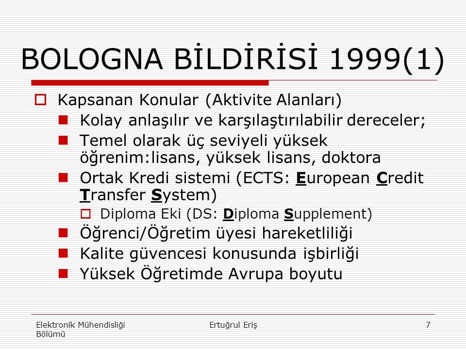 18 BOLOGNA SÜRECİ KAPSAMINDA YÖK TARAFINDAN YAPILANLAR-5  Türkiyedeki üniversiteler arasında ortak yüksek lisansüstü program açma yönetmeliği Şubat 2007  Türkiye'de Yükseköğretim kurumları arasında öğrenci ve öğretim elemanı değişimi yönetmeliği Mart 2007 Farabi  Yabancı Yüksek Öğretim Kurumları ile ortak program açma yönetmeliği Nisan 2007  Yüksek Öğretim Stratejisi Şubat 2007 2006 hazırlandı 2007 de son haline getirildi Yeni yönetimle etkisiz hale gelmiş görünüyor Elektronik Mühendisliği Bölümü Ertuğrul Eriş