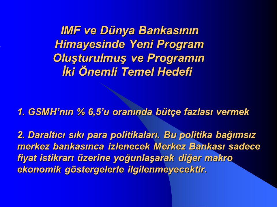 IMF ve Dünya Bankasının Himayesinde Yeni Program Oluşturulmuş ve Programın İki Önemli Temel Hedefi 1.
