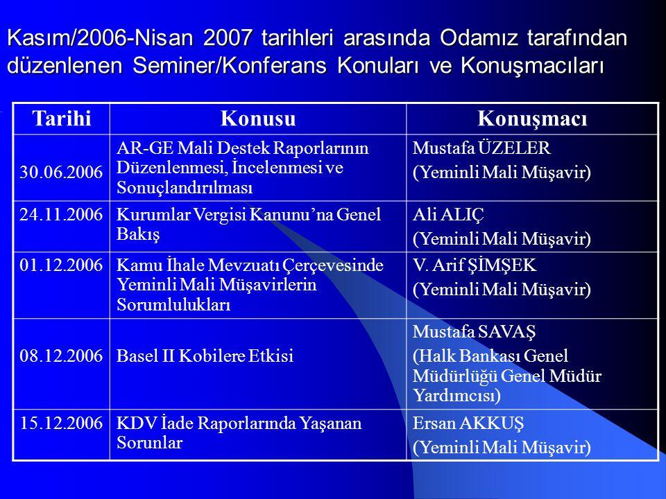 Kasım/2006-Nisan 2007 tarihleri arasında Odamız tarafından düzenlenen Seminer/Konferans Konuları ve Konuşmacıları TarihiKonusuKonuşmacı 30.06.2006 AR-GE Mali Destek Raporlarının Düzenlenmesi, İncelenmesi ve Sonuçlandırılması Mustafa ÜZELER (Yeminli Mali Müşavir) 24.11.2006Kurumlar Vergisi Kanunu'na Genel Bakış Ali ALIÇ (Yeminli Mali Müşavir) 01.12.2006Kamu İhale Mevzuatı Çerçevesinde Yeminli Mali Müşavirlerin Sorumlulukları V.