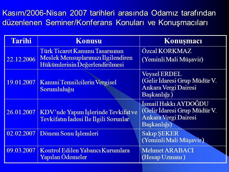 Kasım/2006-Nisan 2007 tarihleri arasında Odamız tarafından düzenlenen Seminer/Konferans Konuları ve Konuşmacıları TarihiKonusuKonuşmacı 22.12.2006 Türk Ticaret Kanunu Tasarısının Meslek Mensuplarımızı İlgilendiren Hükümlerinin Değerlendirilmesi Özcal KORKMAZ (Yeminli Mali Müşavir) 19.01.2007Kanuni Temsilcilerin Vergisel Sorumluluğu Veysel ERDEL (Gelir İdaresi Grup Müdür V.