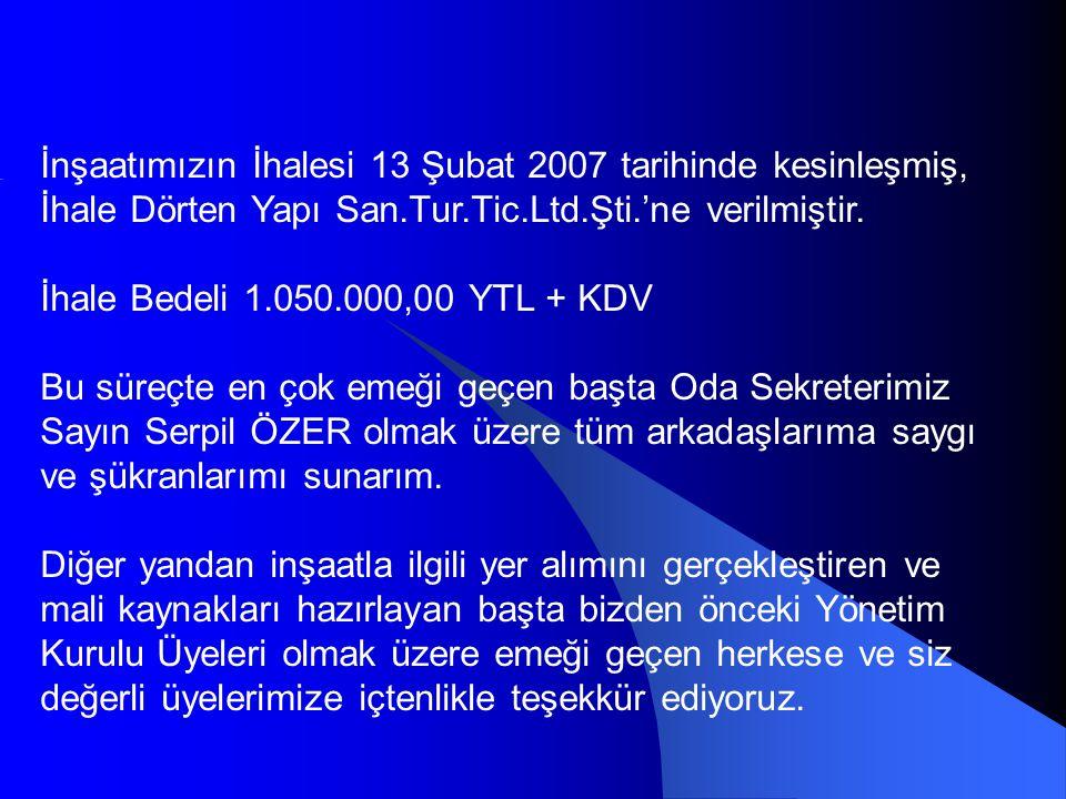 İnşaatımızın İhalesi 13 Şubat 2007 tarihinde kesinleşmiş, İhale Dörten Yapı San.Tur.Tic.Ltd.Şti.'ne verilmiştir.