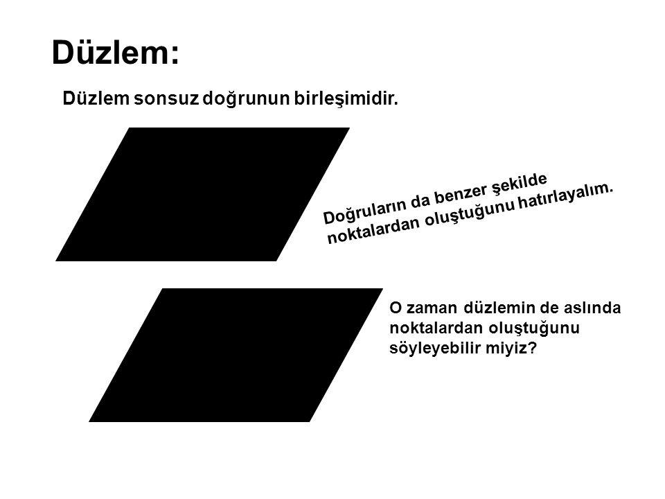 Aynı Düzlemde İki Doğrunun Birbirine Göre Durumu İki doğru birbirini kesebilir.
