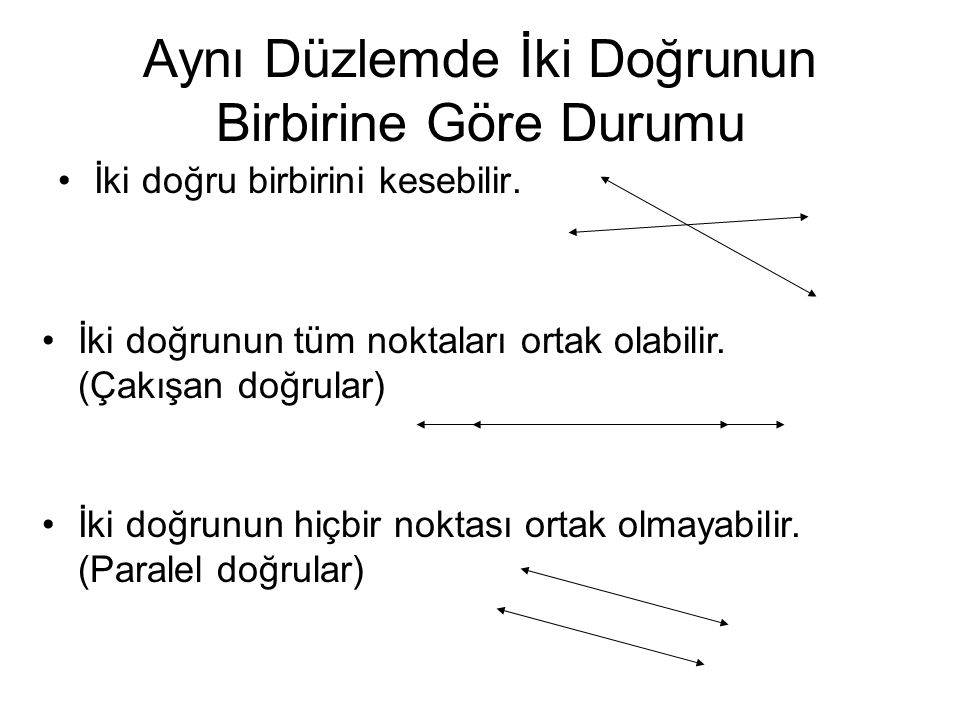 Aynı Düzlemde İki Doğrunun Birbirine Göre Durumu İki doğru birbirini kesebilir. İki doğrunun tüm noktaları ortak olabilir. (Çakışan doğrular) İki doğr