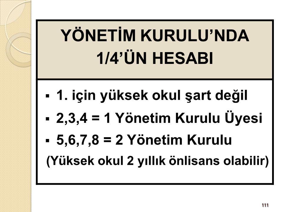 111111 YÖNETİM KURULU'NDA 1/4'ÜN HESABI  1. için yüksek okul şart değil  2,3,4 = 1 Yönetim Kurulu Üyesi  5,6,7,8 = 2 Yönetim Kurulu (Yüksek okul 2