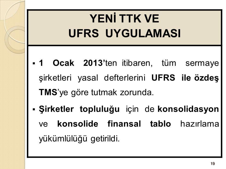 1919 YENİ TTK VE UFRS UYGULAMASI  1 Ocak 2013'ten itibaren, tüm sermaye şirketleri yasal defterlerini UFRS ile özdeş TMS'ye göre tutmak zorunda.  Şi