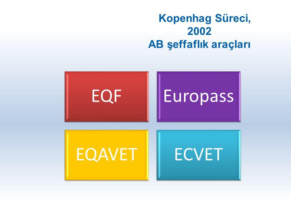 www.eqavet.eu