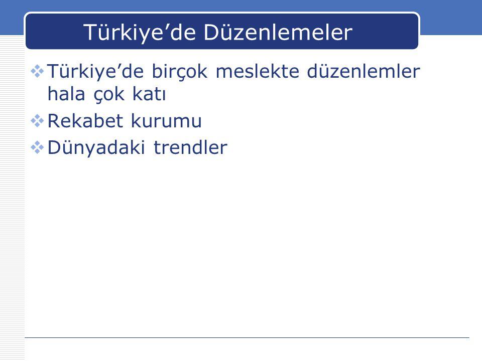 Türkiye'de Düzenlemeler  Türkiye'de birçok meslekte düzenlemler hala çok katı  Rekabet kurumu  Dünyadaki trendler