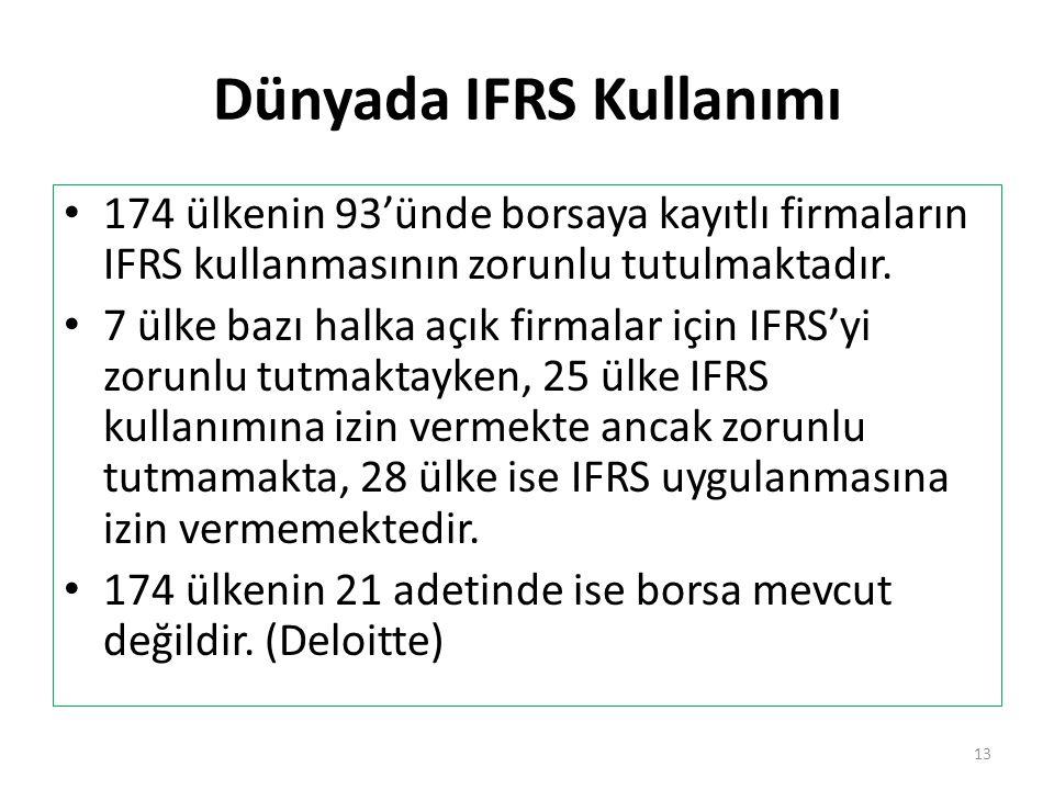 Dünyada IFRS Kullanımı 174 ülkenin 93'ünde borsaya kayıtlı firmaların IFRS kullanmasının zorunlu tutulmaktadır. 7 ülke bazı halka açık firmalar için I