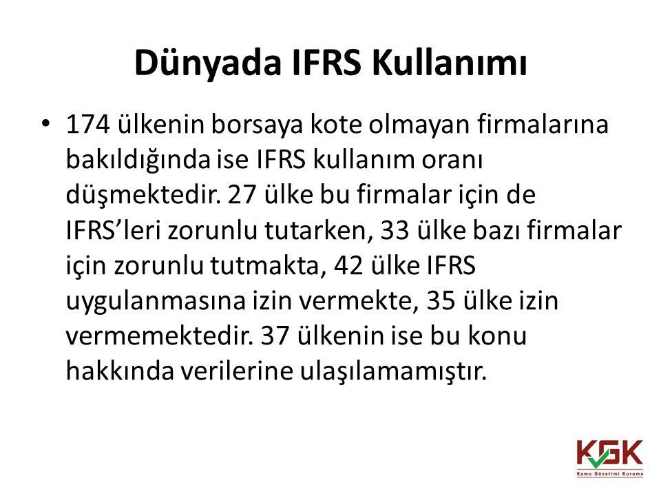 Dünyada IFRS Kullanımı 174 ülkenin borsaya kote olmayan firmalarına bakıldığında ise IFRS kullanım oranı düşmektedir. 27 ülke bu firmalar için de IFRS