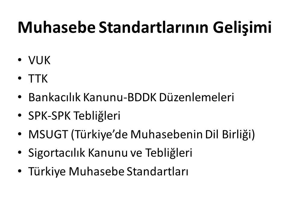Muhasebe Standartlarının Gelişimi VUK TTK Bankacılık Kanunu-BDDK Düzenlemeleri SPK-SPK Tebliğleri MSUGT (Türkiye'de Muhasebenin Dil Birliği) Sigortacı
