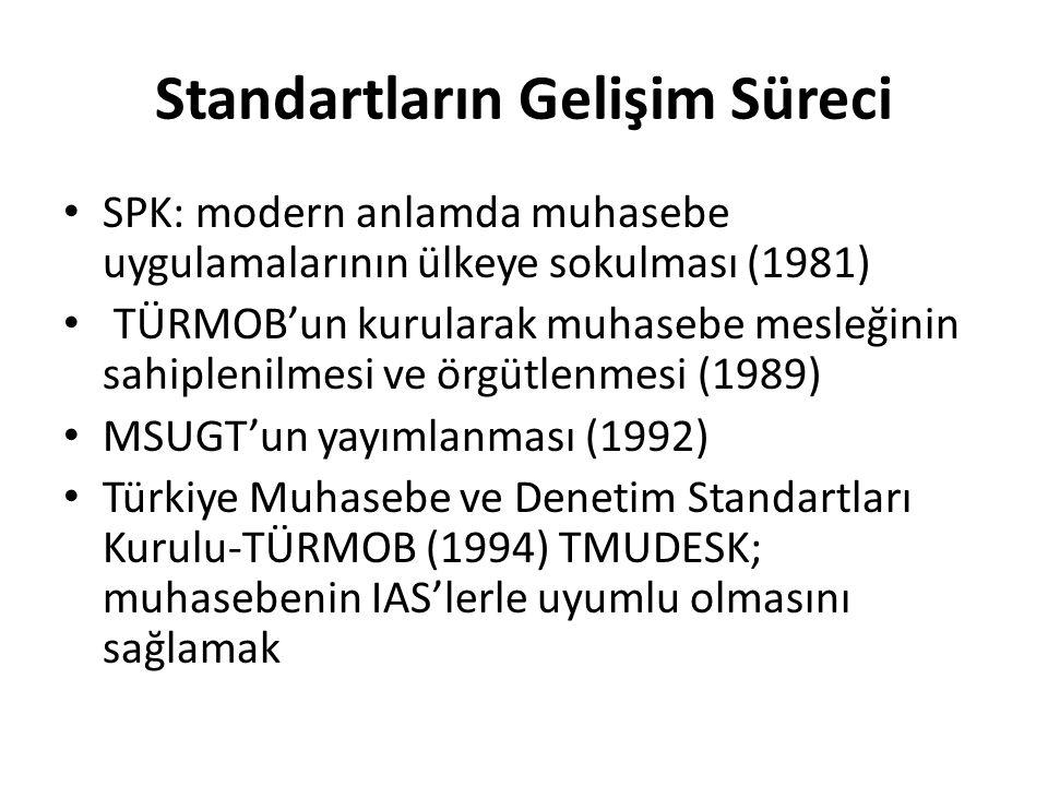 Standartların Gelişim Süreci SPK: modern anlamda muhasebe uygulamalarının ülkeye sokulması (1981) TÜRMOB'un kurularak muhasebe mesleğinin sahiplenilme