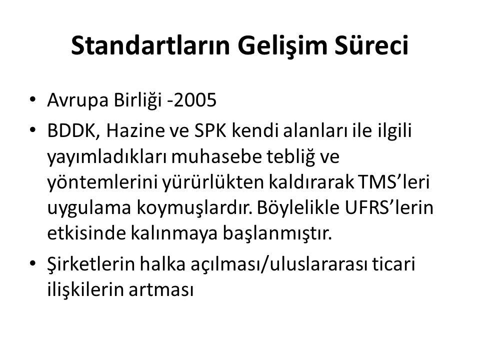 Standartların Gelişim Süreci Avrupa Birliği -2005 BDDK, Hazine ve SPK kendi alanları ile ilgili yayımladıkları muhasebe tebliğ ve yöntemlerini yürürlü