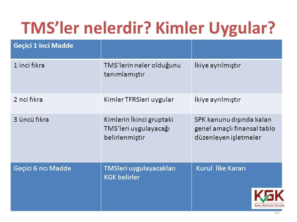 TMS'ler nelerdir? Kimler Uygular? 22 Geçici 1 inci Madde 1 inci fıkraTMS'lerin neler olduğunu tanımlamıştır İkiye ayrılmıştır 2 nci fıkraKimler TFRSle