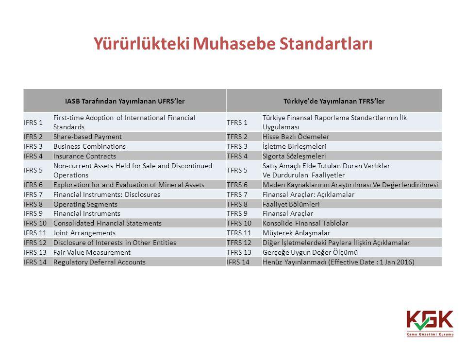 Yürürlükteki Muhasebe Standartları 29 IASB Tarafından Yayımlanan UFRS'lerTürkiye'de Yayımlanan TFRS'ler IFRS 1 First-time Adoption of International Fi