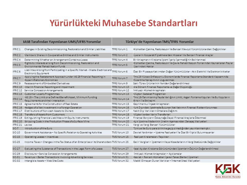 Yürürlükteki Muhasebe Standartları 31 IASB Tarafından Yayımlanan UMS/UFRS Yorumlar Türkiye'de Yayımlanan TMS/TFRS Yorumlar IFRIC 1Changes in Existing