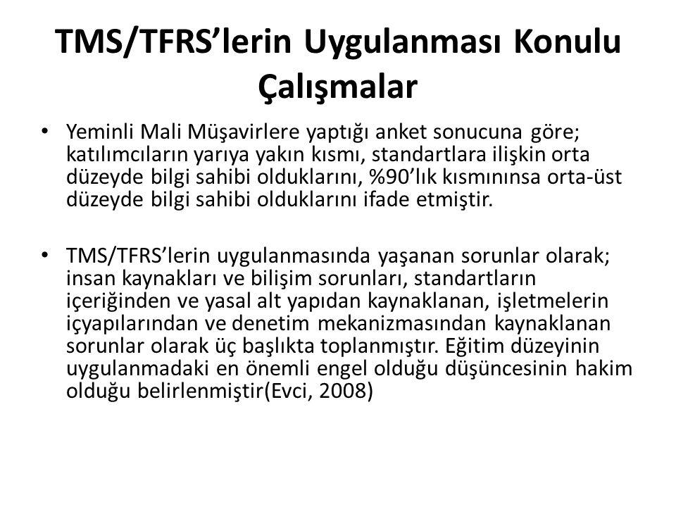 TMS/TFRS'lerin Uygulanması Konulu Çalışmalar Yeminli Mali Müşavirlere yaptığı anket sonucuna göre; katılımcıların yarıya yakın kısmı, standartlara ili