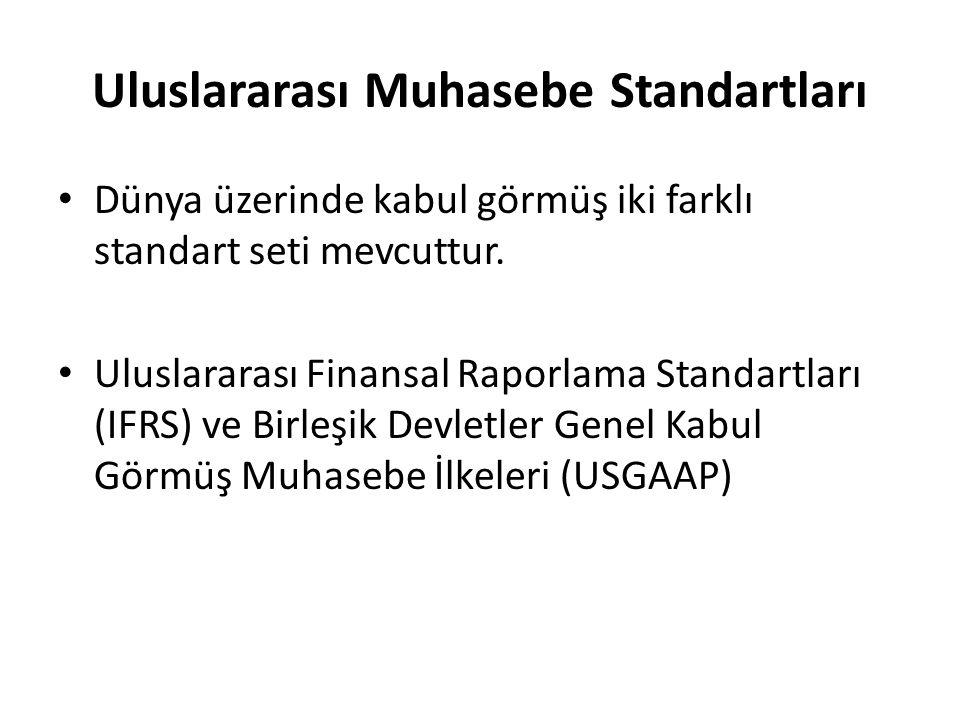 Uluslararası Muhasebe Standartları Dünya üzerinde kabul görmüş iki farklı standart seti mevcuttur. Uluslararası Finansal Raporlama Standartları (IFRS)