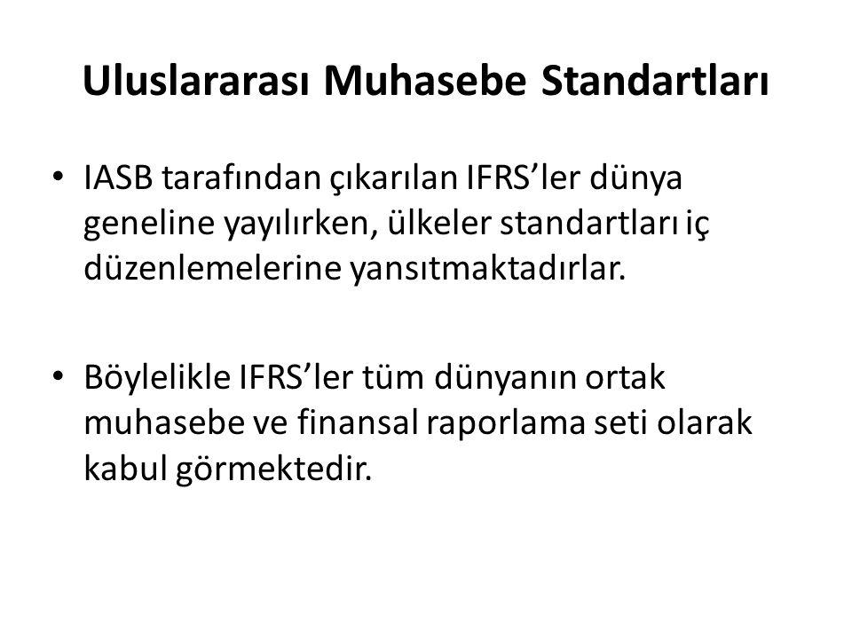 Yürürlükteki Muhasebe Standartları 28 TMS/TFRS'ler 41 adet TMS/TFRS Yorum'lar 24 adet Aşağıdaki Kurul İlke Kararları da TMS'lerin bir cüz'ünü oluşturmaktadır: – Finansal Tablo Örnekleri ve Kullanım Rehberi – Ortak Kontrole Tabi İşletme Birleşmelerinin Muhasebeleştirilmesi – İntifa Senetlerinin Muhasebeleştirilmesi – Karşılıklı İştirak Yatırımlarının Muhasebeleştirilmesi