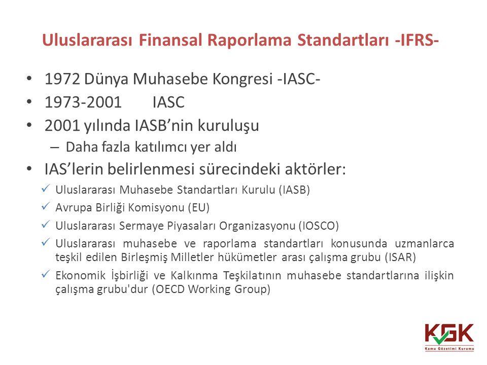 Yürürlükteki Muhasebe Standartları 29 IASB Tarafından Yayımlanan UFRS'lerTürkiye de Yayımlanan TFRS'ler IFRS 1 First-time Adoption of International Financial Standards TFRS 1 Türkiye Finansal Raporlama Standartlarının İlk Uygulaması IFRS 2Share-based PaymentTFRS 2Hisse Bazlı Ödemeler IFRS 3Business CombinationsTFRS 3İşletme Birleşmeleri IFRS 4Insurance ContractsTFRS 4Sigorta Sözleşmeleri IFRS 5 Non-current Assets Held for Sale and Discontinued Operations TFRS 5 Satış Amaçlı Elde Tutulan Duran Varlıklar Ve Durdurulan Faaliyetler IFRS 6Exploration for and Evaluation of Mineral AssetsTFRS 6Maden Kaynaklarının Araştırılması Ve Değerlendirilmesi IFRS 7Financial Instruments: DisclosuresTFRS 7Finansal Araçlar: Açıklamalar IFRS 8Operating SegmentsTFRS 8Faaliyet Bölümleri IFRS 9Financial InstrumentsTFRS 9Finansal Araçlar IFRS 10Consolidated Financial StatementsTFRS 10Konsolide Finansal Tablolar IFRS 11Joint ArrangementsTFRS 11Müşterek Anlaşmalar IFRS 12Disclosure of Interests in Other EntitiesTFRS 12Diğer İşletmelerdeki Paylara İlişkin Açıklamalar IFRS 13Fair Value MeasurementTFRS 13Gerçeğe Uygun Değer Ölçümü IFRS 14Regulatory Deferral AccountsIFRS 14Henüz Yayınlanmadı (Effective Date : 1 Jan 2016)
