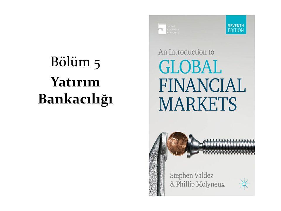 Yatırım Bankacılığı Aktiviteleri Kabul İşlemleri (Accepting) Poliçe, Banka Kabul mektubu, İthalat-İhracaat işlemleri, ticari vs Kurumsal finansman ('new issues'-yeni ihraçlar, 'right issues', 'mergers and aquisitions'-satınalma ve birleşmeler, research) Menkul kıymetler alım satımı Yatırım yönetimi (şahıs ve şirketlerin, emeklilik ve yatırım fonlarının kaynaklarını yönetmek) Kredi düzenlemeleri(büyük yatırımlar-sendikasyonlar) Döviz alım-satım (ticari ve spekülasyon maksatlı)