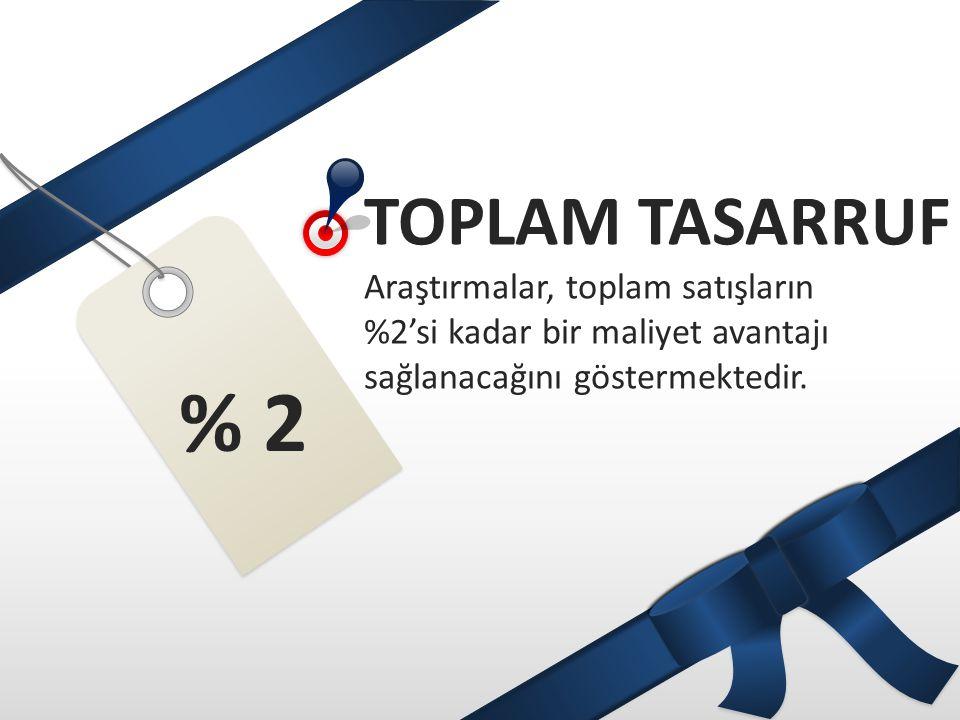 % 2 TOPLAM TASARRUF Araştırmalar, toplam satışların %2'si kadar bir maliyet avantajı sağlanacağını göstermektedir.
