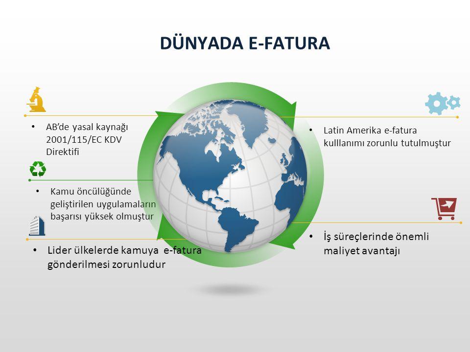 Latin Amerika e-fatura kulllanımı zorunlu tutulmuştur İş süreçlerinde önemli maliyet avantajı
