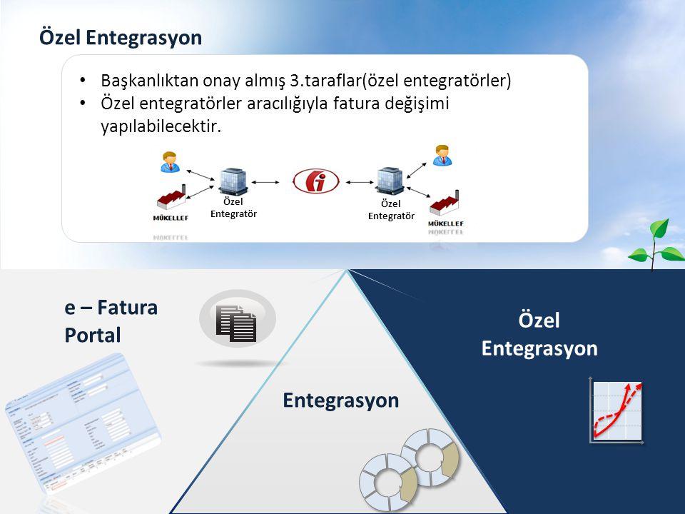 Entegrasyon Özel Entegrasyon e – Fatura Portal Özel Entegrasyon Başkanlıktan onay almış 3.taraflar(özel entegratörler) Özel entegratörler aracılığıyla fatura değişimi yapılabilecektir.
