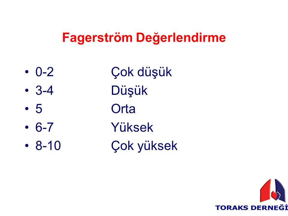 Fagerström Değerlendirme 0-2Çok düşük 3-4Düşük 5Orta 6-7Yüksek 8-10Çok yüksek
