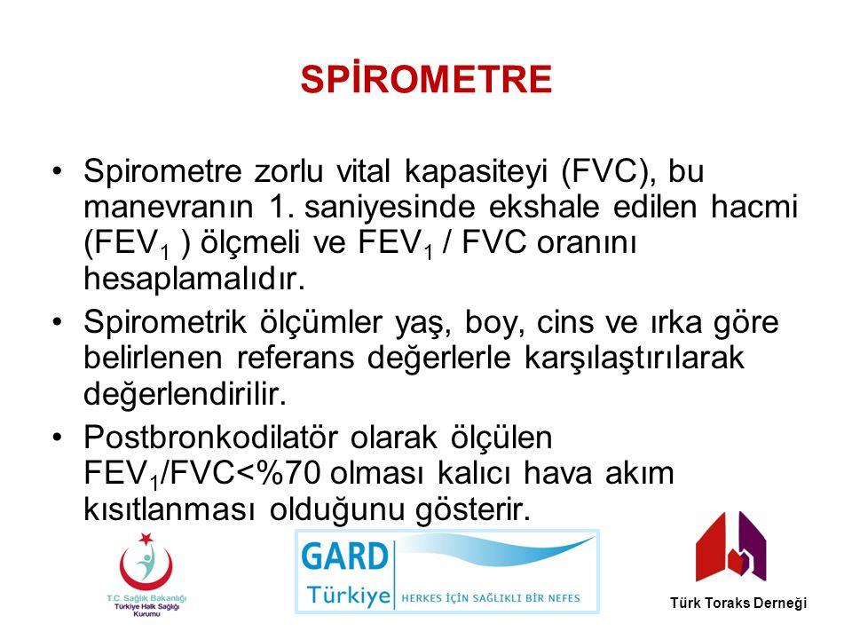 SPİROMETRE Spirometre zorlu vital kapasiteyi (FVC), bu manevranın 1. saniyesinde ekshale edilen hacmi (FEV 1 ) ölçmeli ve FEV 1 / FVC oranını hesaplam