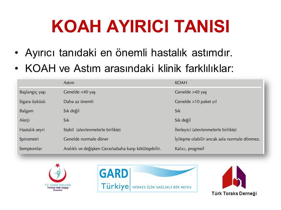 KOAH AYIRICI TANISI Ayırıcı tanıdaki en önemli hastalık astımdır. KOAH ve Astım arasındaki klinik farklılıklar: Türk Toraks Derneği
