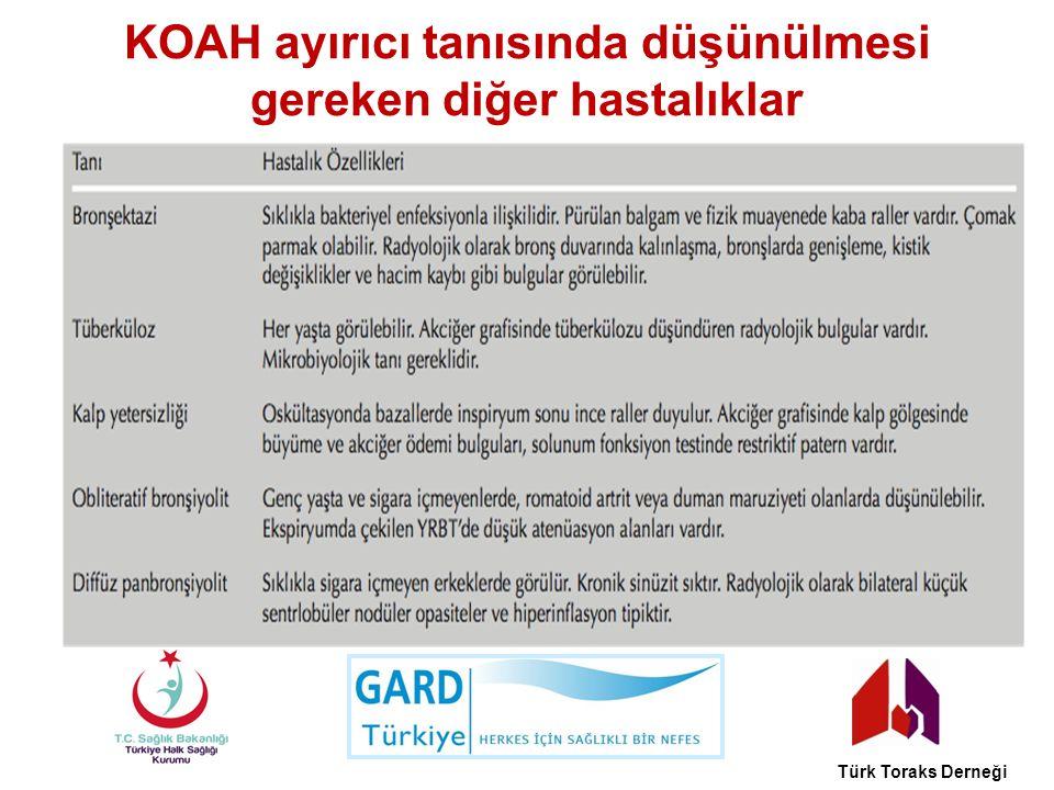 KOAH ayırıcı tanısında düşünülmesi gereken diğer hastalıklar Türk Toraks Derneği