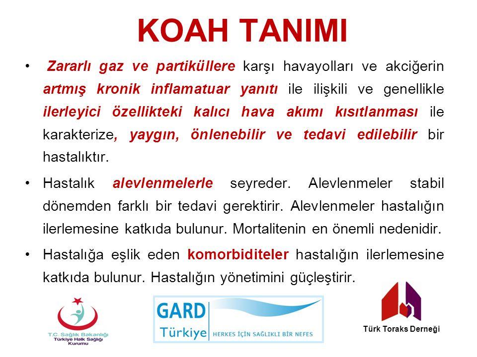 KOAH Birleşik Değerlendirme Şeması Türk Toraks Derneği