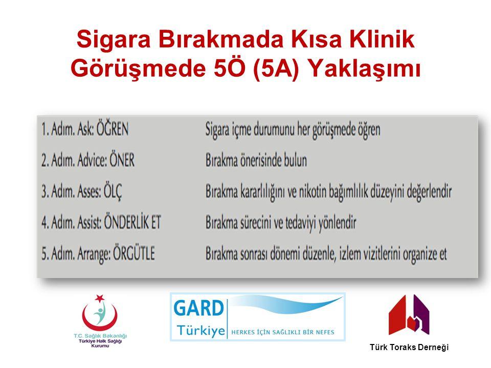 Sigara Bırakmada Kısa Klinik Görüşmede 5Ö (5A) Yaklaşımı Türk Toraks Derneği