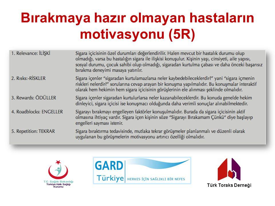Bırakmaya hazır olmayan hastaların motivasyonu (5R) Türk Toraks Derneği