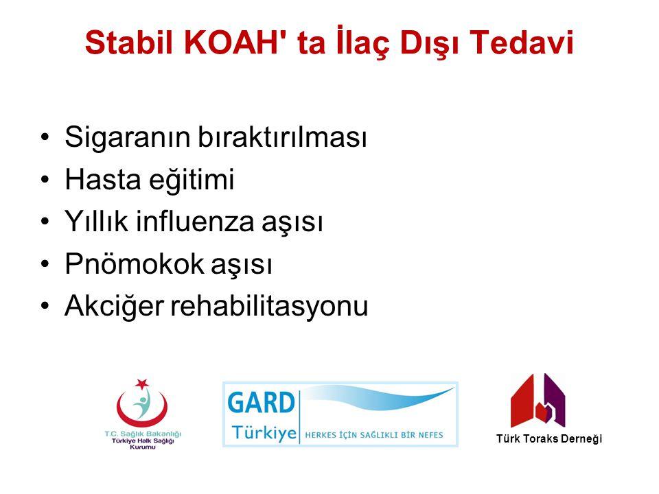 Stabil KOAH' ta İlaç Dışı Tedavi Sigaranın bıraktırılması Hasta eğitimi Yıllık influenza aşısı Pnömokok aşısı Akciğer rehabilitasyonu Türk Toraks Dern