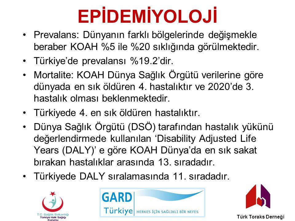 EPİDEMİYOLOJİ Prevalans: Dünyanın farklı bölgelerinde değişmekle beraber KOAH %5 ile %20 sıklığında görülmektedir. Türkiye'de prevalansı %19.2'dir. Mo