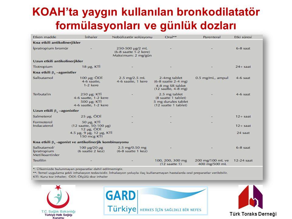 KOAH'ta yaygın kullanılan bronkodilatatör formülasyonları ve günlük dozları Türk Toraks Derneği