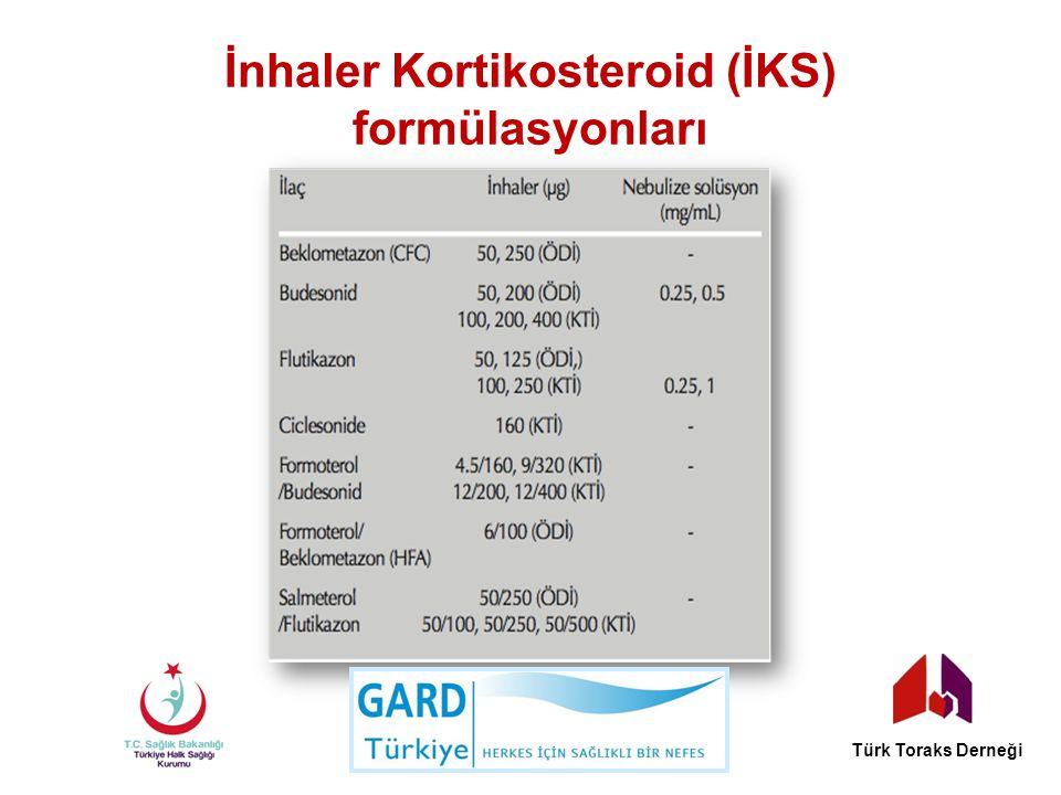 İnhaler Kortikosteroid (İKS) formülasyonları Türk Toraks Derneği