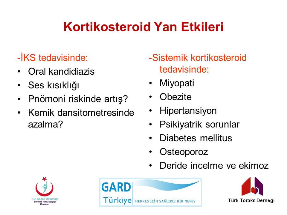 Kortikosteroid Yan Etkileri -İKS tedavisinde: Oral kandidiazis Ses kısıklığı Pnömoni riskinde artış? Kemik dansitometresinde azalma? -Sistemik kortiko