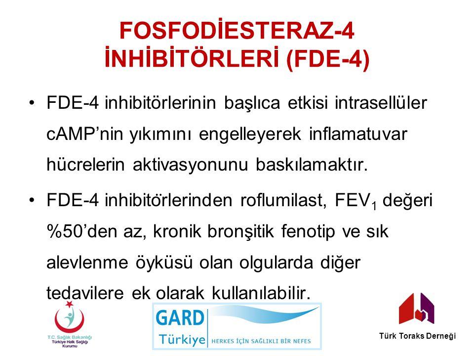 FOSFODİESTERAZ-4 İNHİBİTÖRLERİ (FDE-4) FDE-4 inhibitörlerinin başlıca etkisi intrasellüler cAMP'nin yıkımını engelleyerek inflamatuvar hücrelerin akti